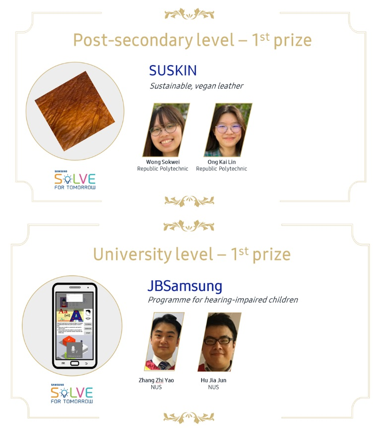 Ideas on sustainable, vegan leather and programme to aid hearing-impaired children clinch top prizes at Samsung Solve for Tomorrow 2020 competition