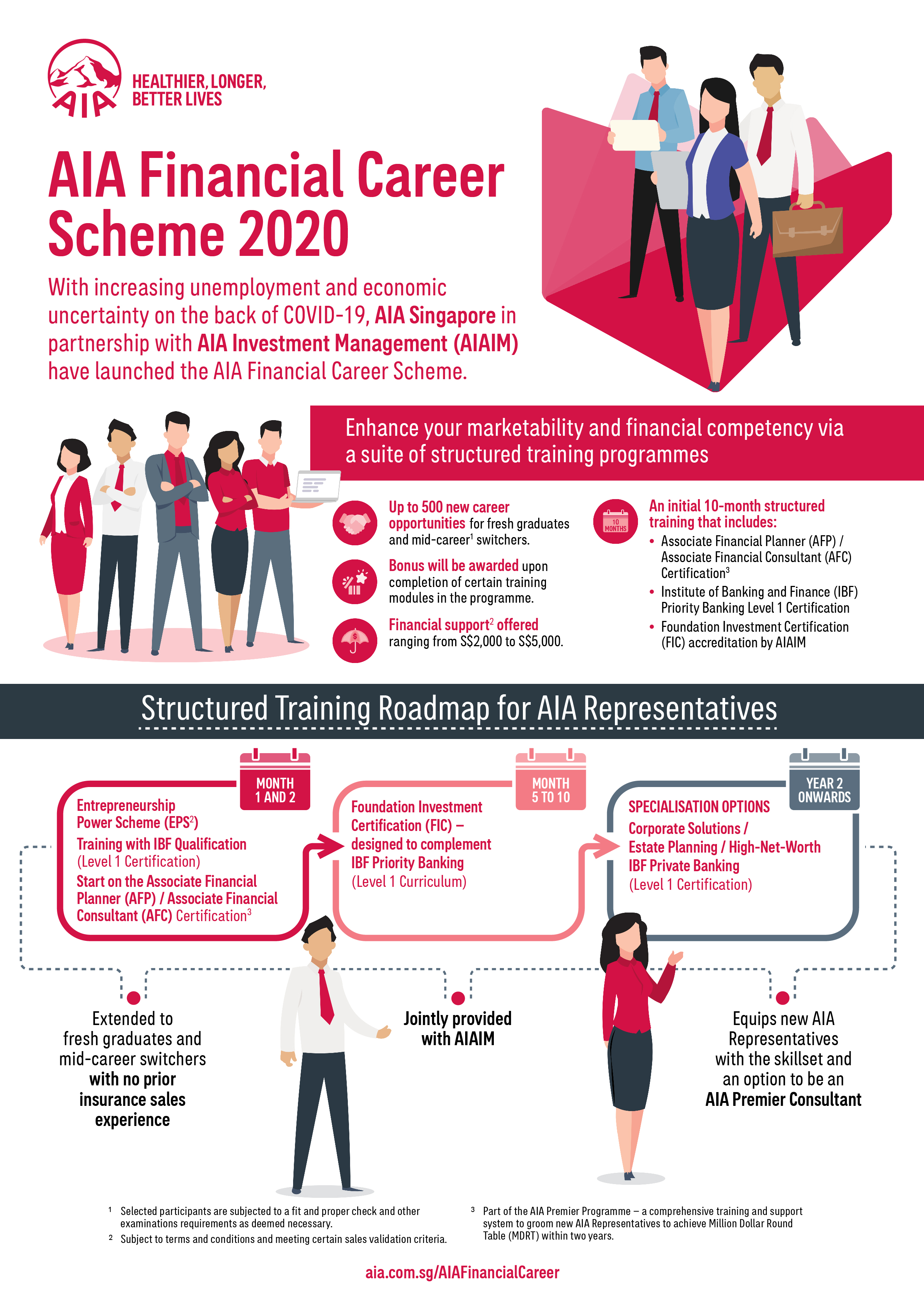 AIA Singapore creates up to 500 new career opportunities for fresh graduates and mid-career switchers impacted by COVID-19