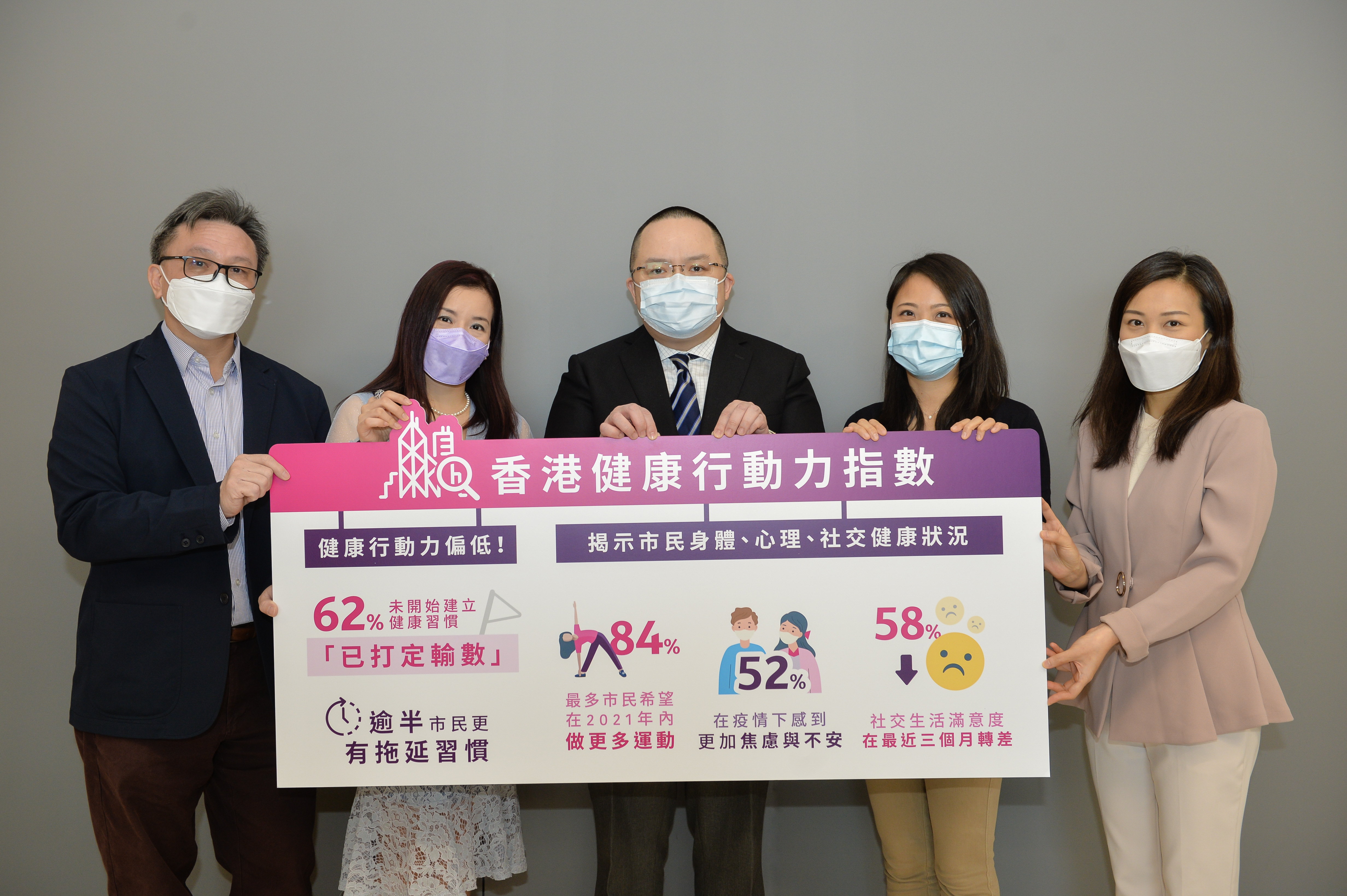 Reckitt Benckiser Launches The First Hong Kong Wellness in Action Index To Guide Citizens Taking Action On Their Wellness