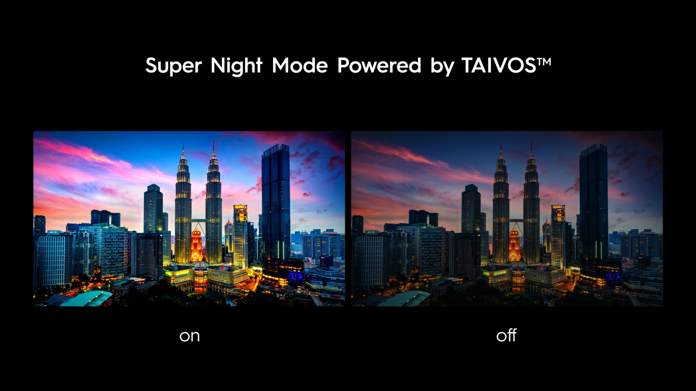 TECNO TAIVOS™ Lab: How can signal processing and AI Imaging build the ultimate selfie