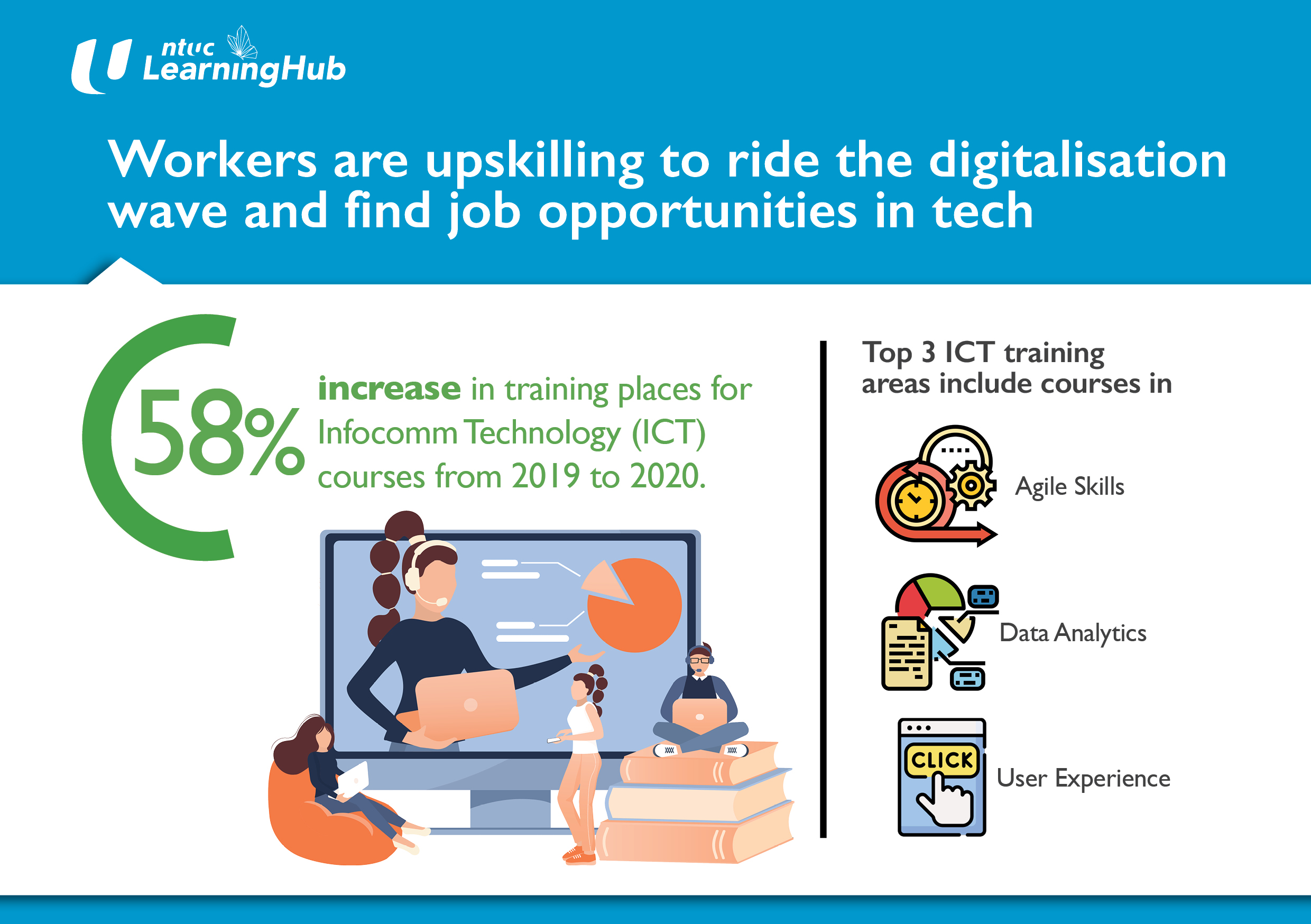 Push For Tech Reskilling Opens Up New Prospects For Workers in Singapore