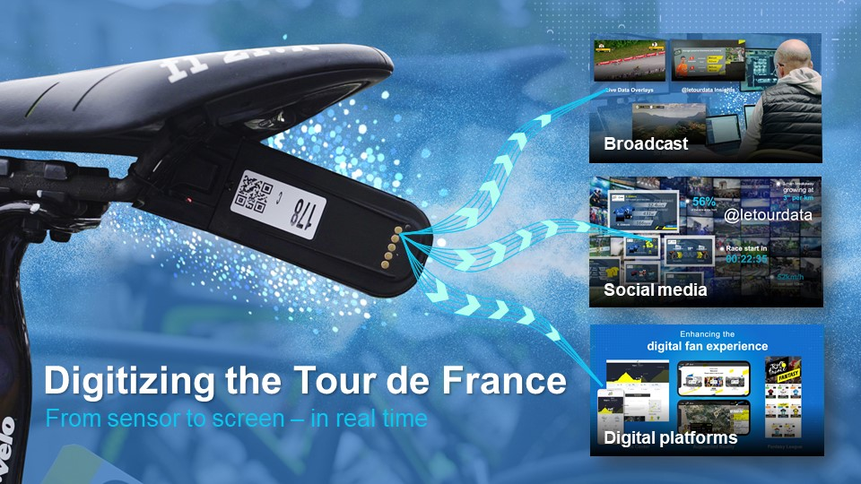 NTT to create worlds largest connected stadium generating a digital twin of the Tour de France