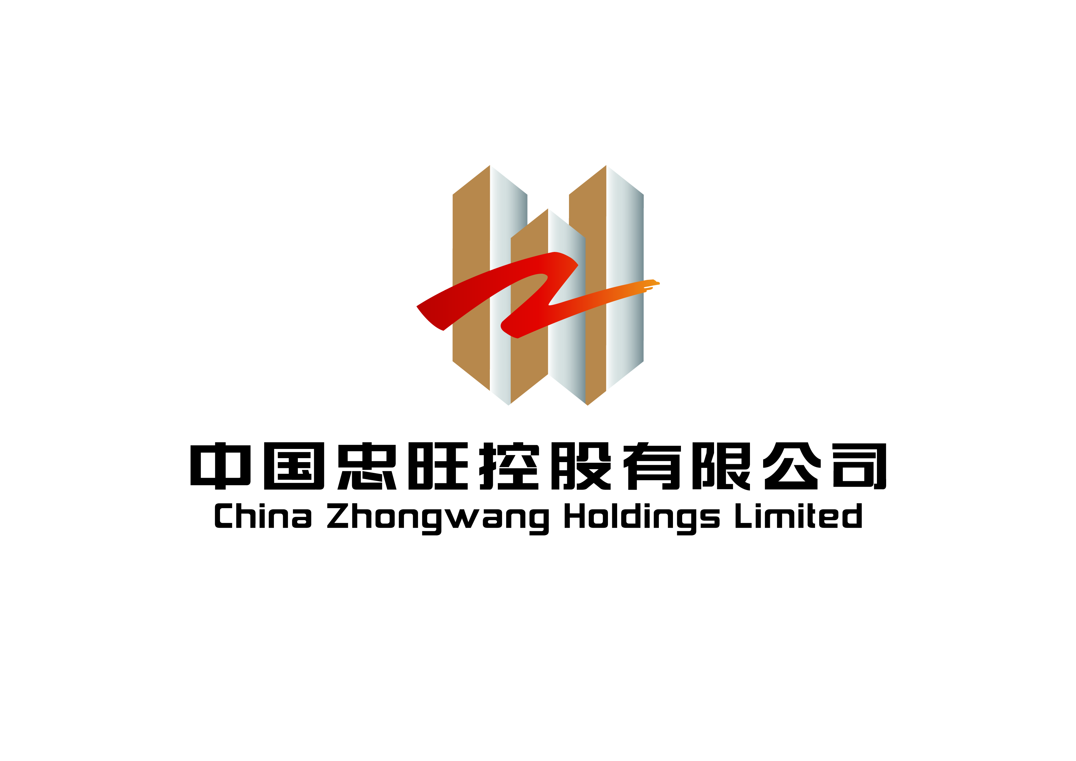 China Zhongwang Holdings Limited