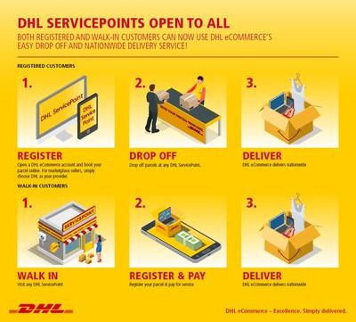 dhl ecommerce malaysia