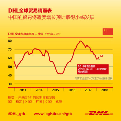 Major growth for import and export of industrial raw materials in China