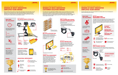 DHL drives India's journey in logistics innovation, Business