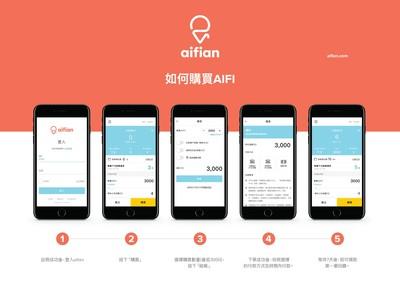 台灣 Fintech 新創 Adenovo 首推Fintech服務「aifian」 攜手金融機構 前進人工智慧時代