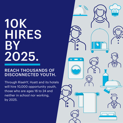Hyatt Hotels Commit To Hiring 10,000 Opportunity Youth By 2025