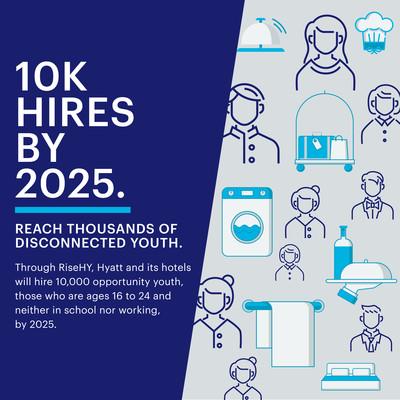 凱悅酒店承諾於2025年前招聘10,000名機會青年