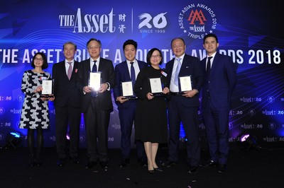 "WTT's Debut USD 670 Million Senior Notes Offering is Awarded ""The Best High Yield Bond"" by The Asset"