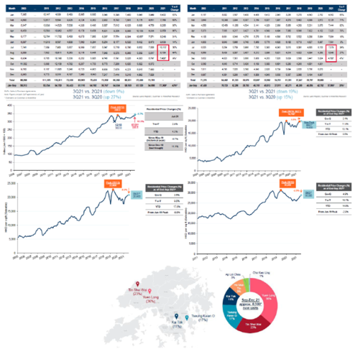 <div>NorthCoast Asset Management to Join Focus Partner Firm Connectus Wealth Advisers, Further Expanding Connectus' U.S. Footprint</div>