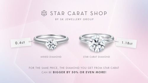 SK Jewellery Launches Lab Grown Diamond Brand, Star Carat Shop with Diamonds for Millenials