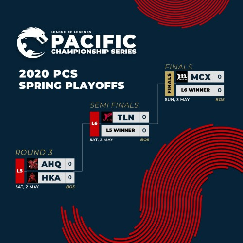 Tune in to the League of Legends Pacific Championship Series Grand Finals this Sunday!