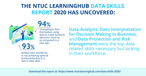 Data Report Social Graphic