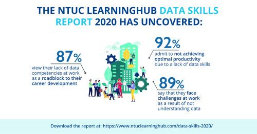 Data Report Social Graphics 2