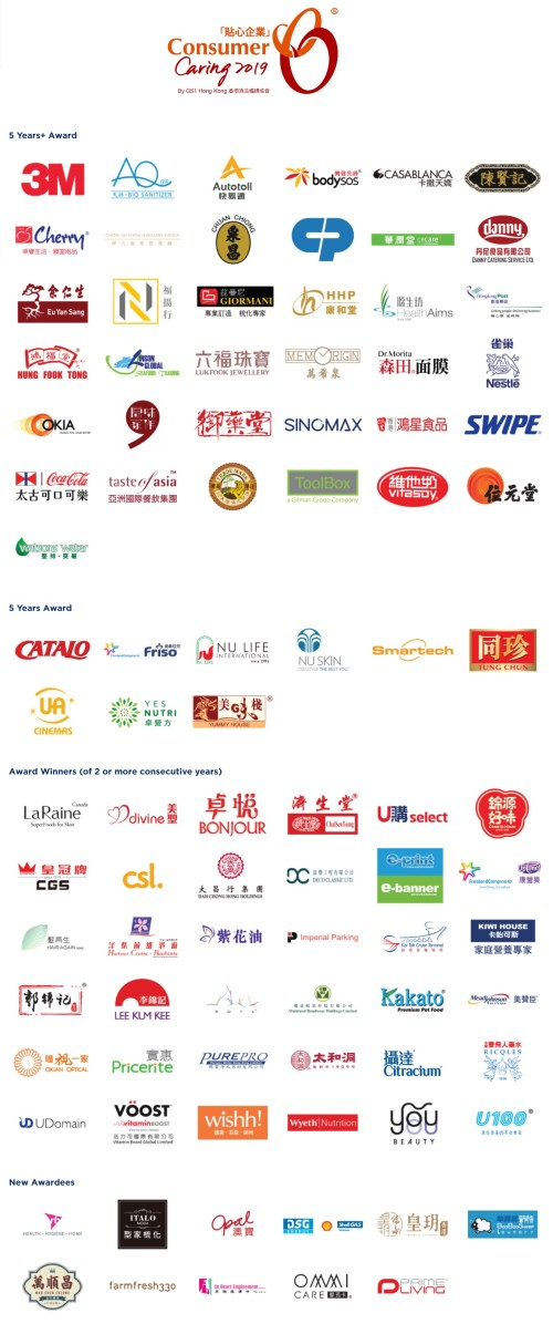 """93 Local Companies Recognised at The 9th """"Consumer Caring Scheme"""" and Emerged Stronger"""