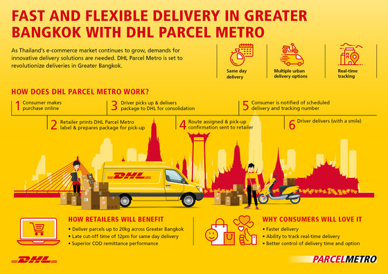 Dhl Ecommerce Launches Same Day Delivery In Thailand With Dhl Parcel