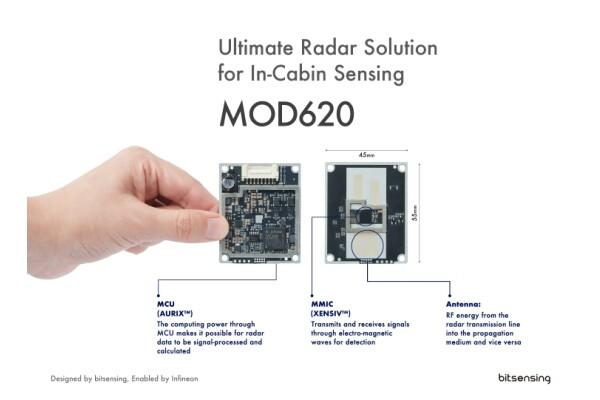 bitsensing (Hàn Quốc) hợp tác với Infineon để triển khai giải pháp giám sát toàn diện MOD620 trong xe ô tô