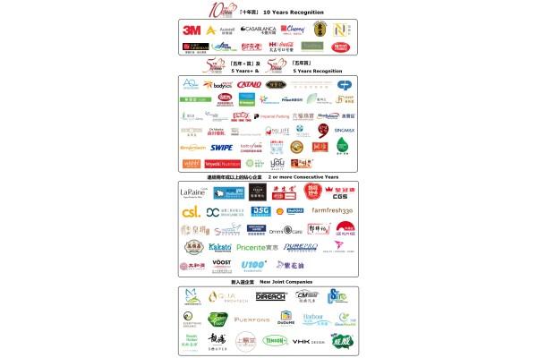 Hơn 90 doanh nghiệp Hồng Kông được Chương trình chăm sóc người tiêu dùng của GS1 năm 2020 vinh danh