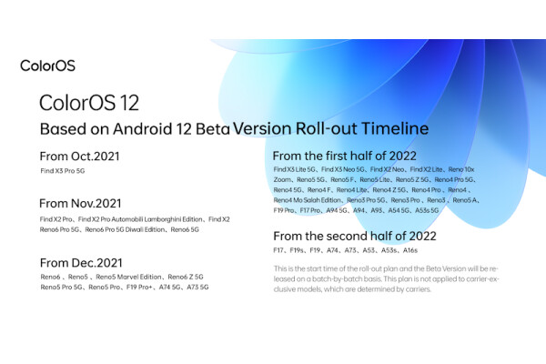 OPPO chính thức ra mắt hệ điều hành hoàn toàn mới ColorOS 12 cho người dùng trên toàn thế giới